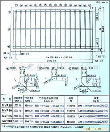龙门电葫芦接线图