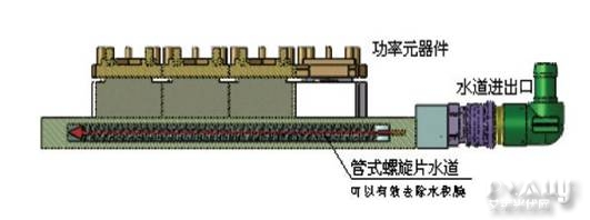 > -上海鹰峰电子科技有限公司