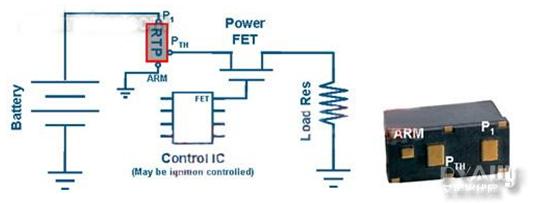 小型太阳能光伏发电系统中的电路保护
