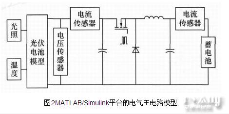 光伏系统最大功率点跟踪技术的比较