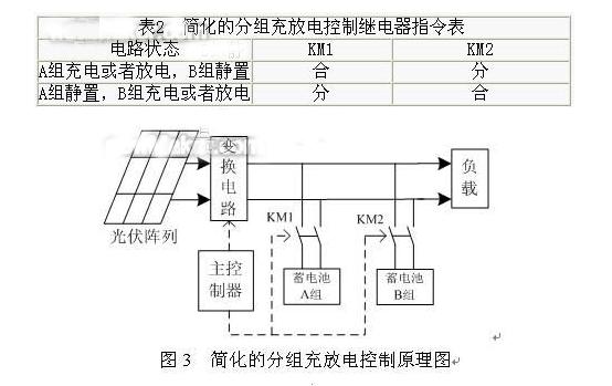 光伏电路接线图