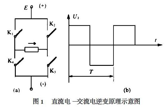 对逆变器的基本工作原理