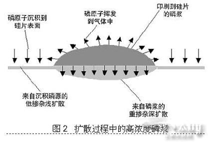 单晶硅片结构图