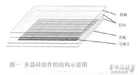 多晶硅光伏组件功率衰减的原因分析以及优化措施