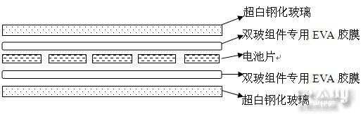 鹿山双玻太阳能组件封装专用eva胶膜