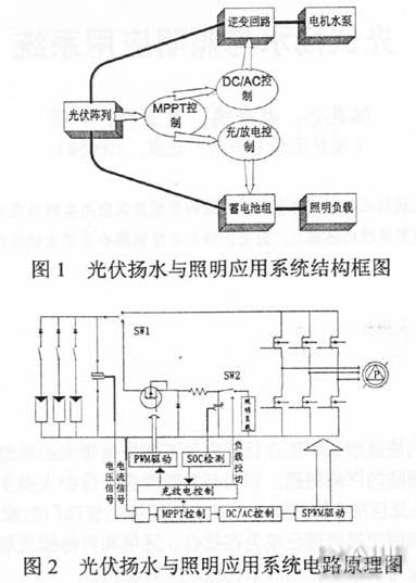 在选择了系统的电压等级及装机容量以后,光伏电池即可分为若干组并联