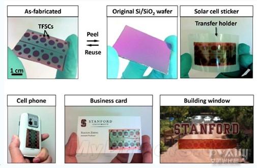 """研究人员表示,传统的太阳能电池产品通常都具有一个硬质的基板,而这也使得该类产品被安装在不规则表面的物体上时无法充分的发挥自身的光电转化能力,此次所研发的薄膜太阳能电池制造技术全突破产品形态对于光电转换能力以及适用范围的限制。   据介绍,薄膜太阳能电池拥有独特的硅、二氧化硅和金属三层物质所组成的""""三明治""""结构。制造此类产品时,技术人员首先将硅/二氧化硅晶片通过热敏材料固定在厚度为300纳米的镍金属板上,随后再使用特质凝胶覆盖并填充在硅/二氧化硅晶片之间的空隙和表面,使之成为一"""