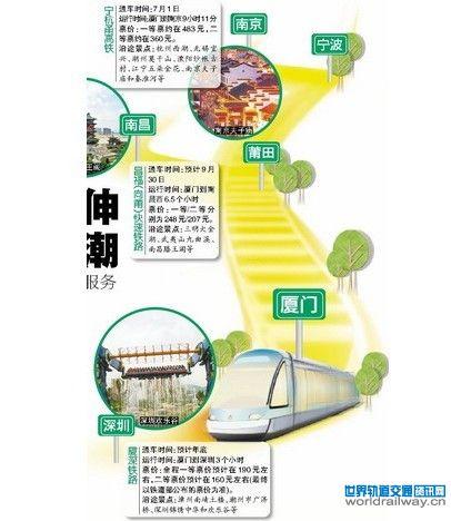 溧阳到青岛高铁路线图