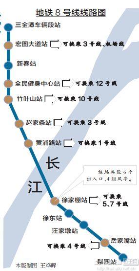 地铁8号线线路图-武汉地铁8号线开建图片