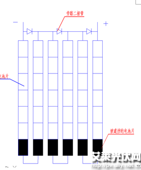 地面光伏组件布置方式对发电量影响探究