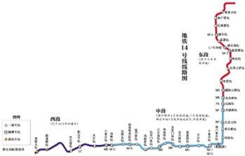14号线东段(张郭庄站—善各庄站)