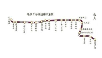 7号线(北京西—焦化厂站)
