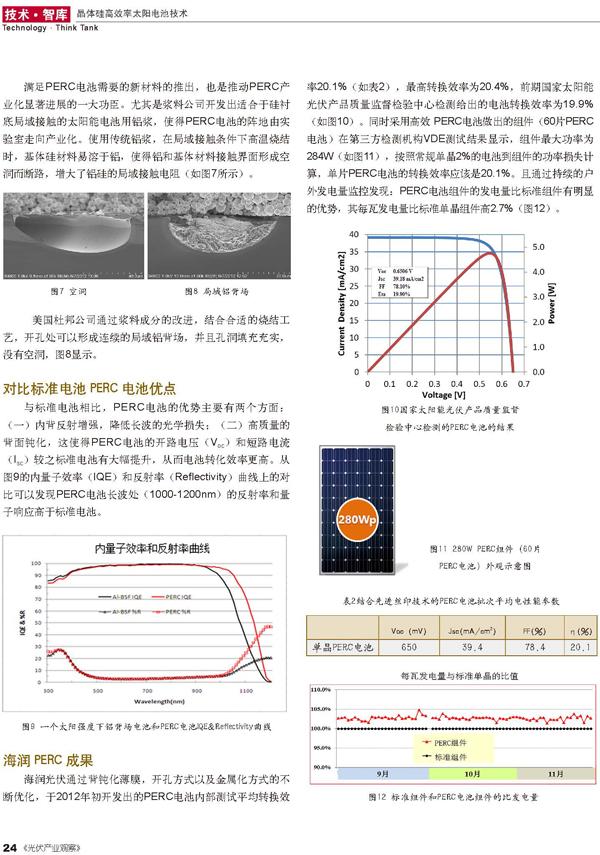 perc太阳电池及产业化