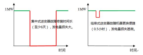 日本12v逆变器电路图
