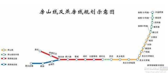 2019年nV南经济指标_图表 2019年前两月国企主要经济指标保持增长态势