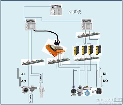 dcs继电器模块接线图