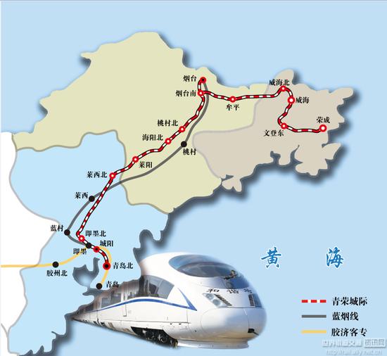 威海至汉口火车路线