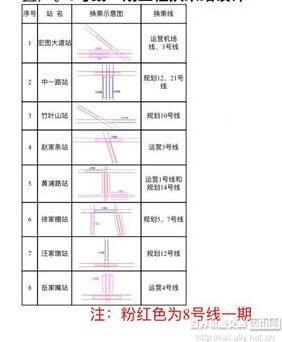 武汉地铁8号线将于12月底开通运营