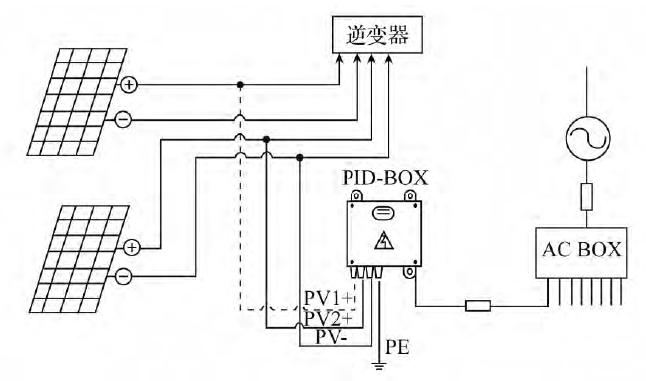 光伏组件pid漏电流检测