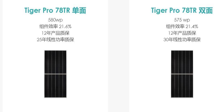 专访晶科能源:解析Tiger Pro的成长逻辑