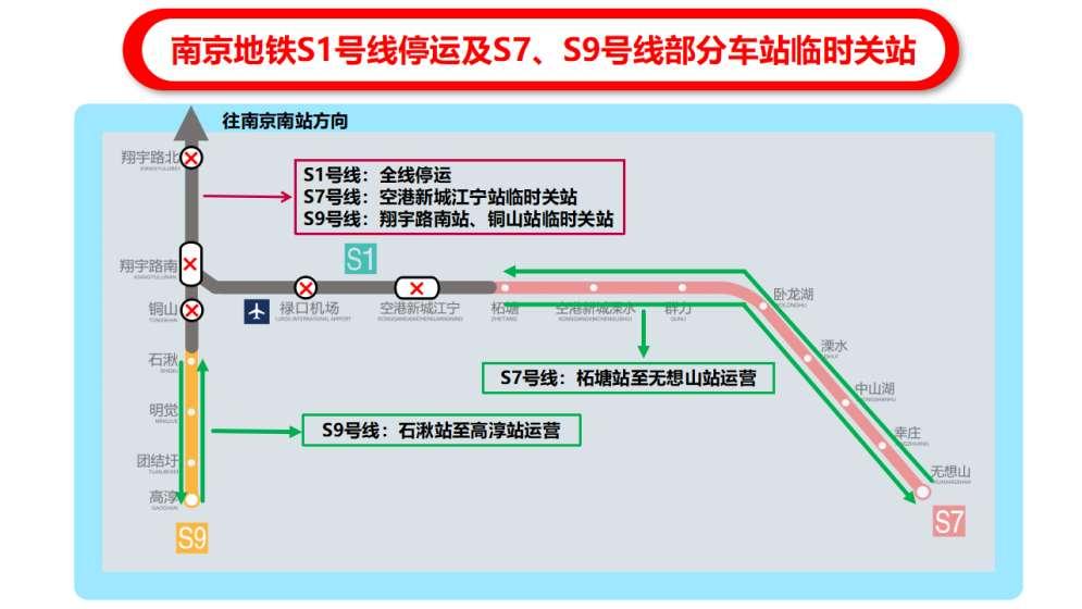 南京地铁S1号线停运部分线路临时关站